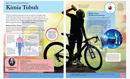 Icip-icip Tubuh (3)
